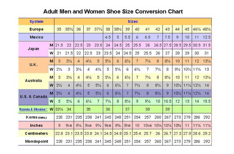 7c6155b50ef3b3 Allemande Chaussure Pour Conversion Parfaites Toute Pointure YRUvOx